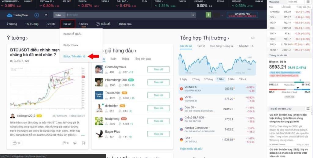 Lọc tín hiệu mua bán thị trường Crypto bằng Tradingview